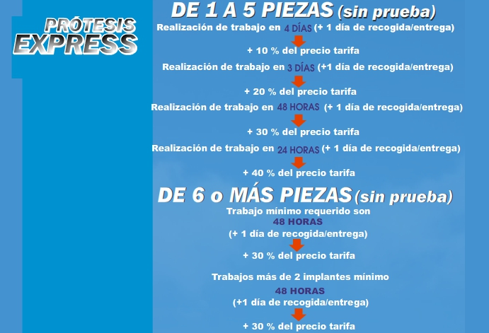 protesis-express